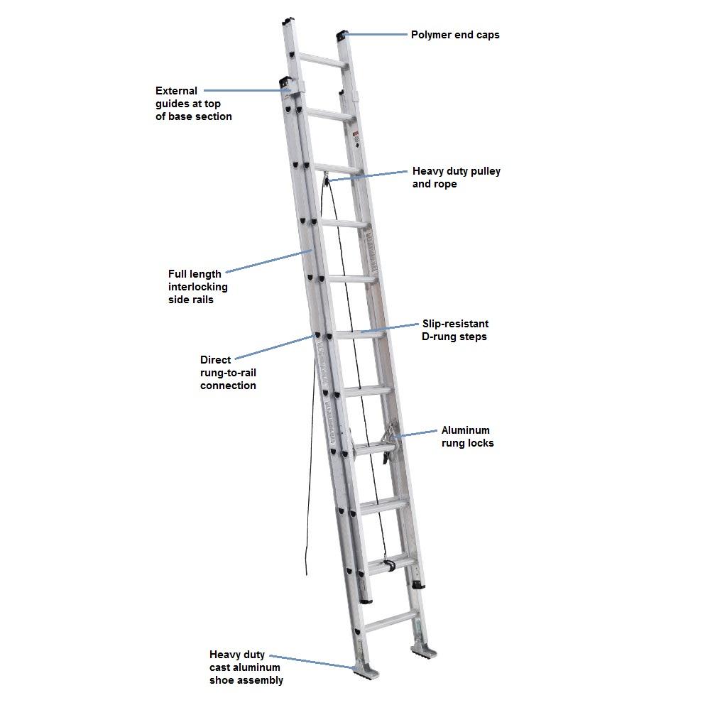 ladder wire diagram