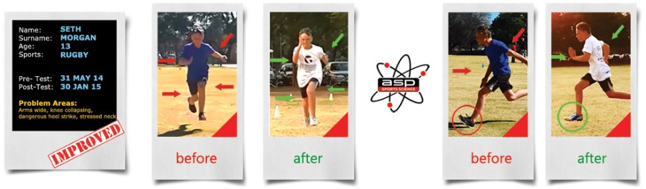 Seth Morgan Sports Science Fitness Assessment - before and after