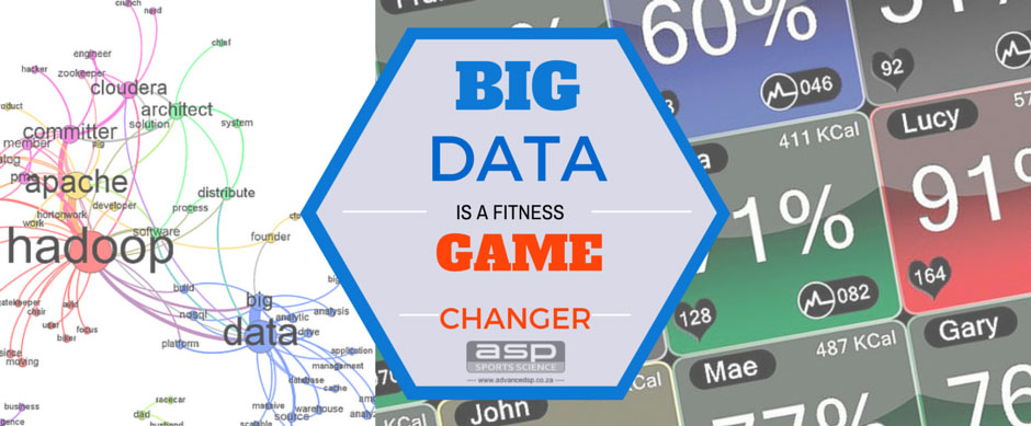 Big Data is a Fitness Game Changer