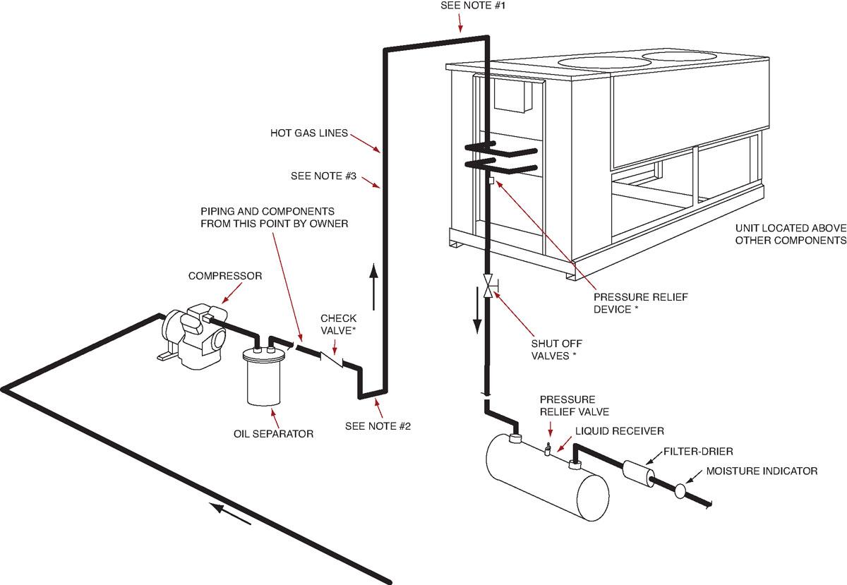 refrigeration system diagram wiring harness wiring diagram