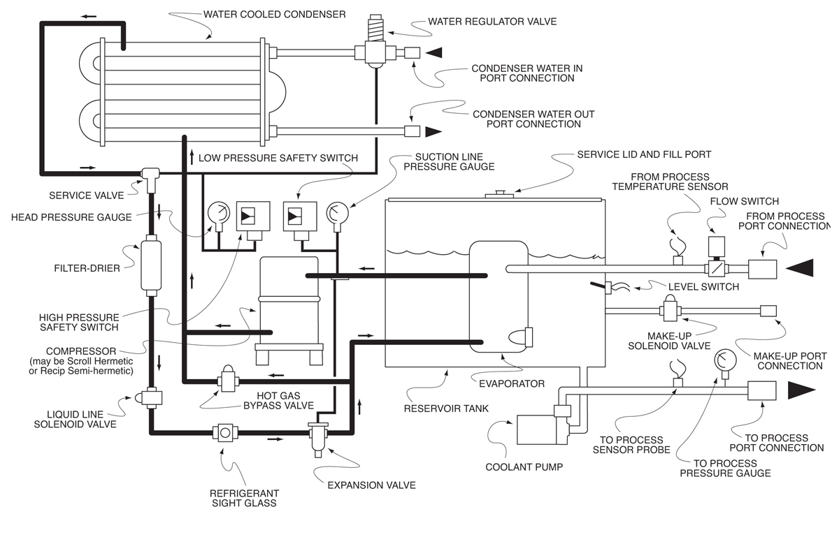 water cooled chiller schematic