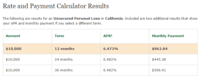 How to Find the Best Personal Loan Calculator to Calculate Payments & Interest (USA) – AdvisoryHQ