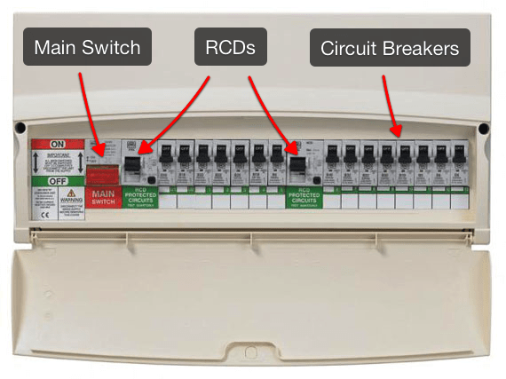 rcd fuse box what is