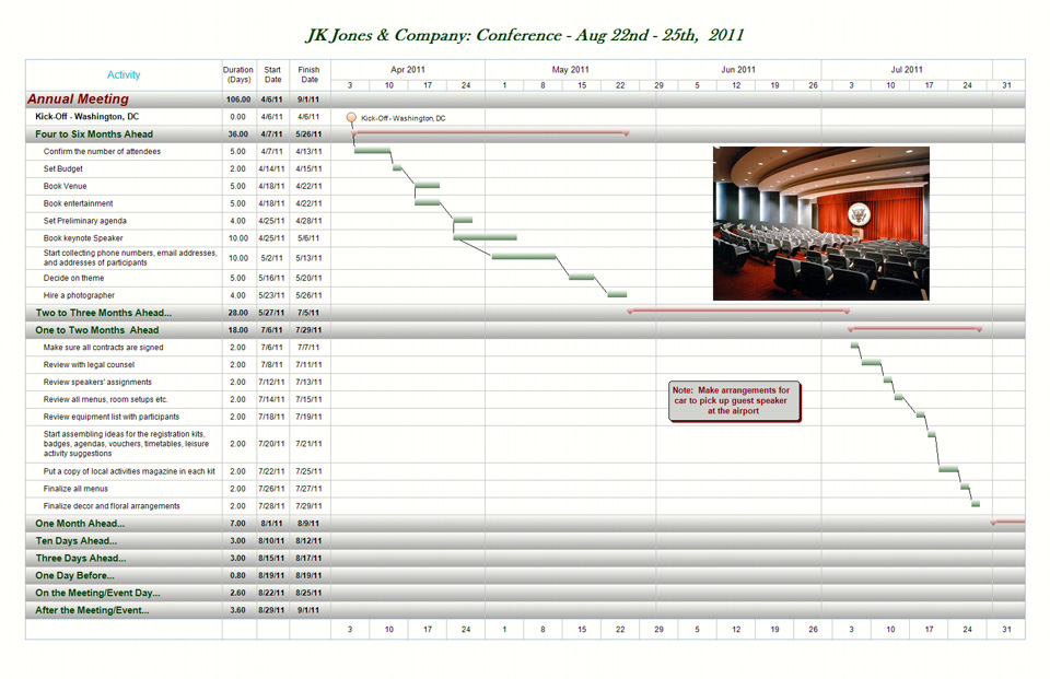 Free Project Management Templates for Home Projects AEC Software