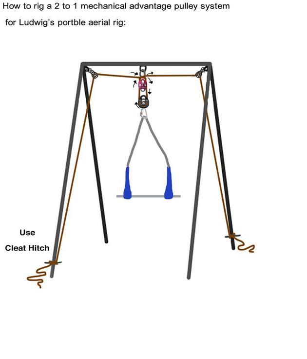 basta boat lift hydraulic wiring diagram