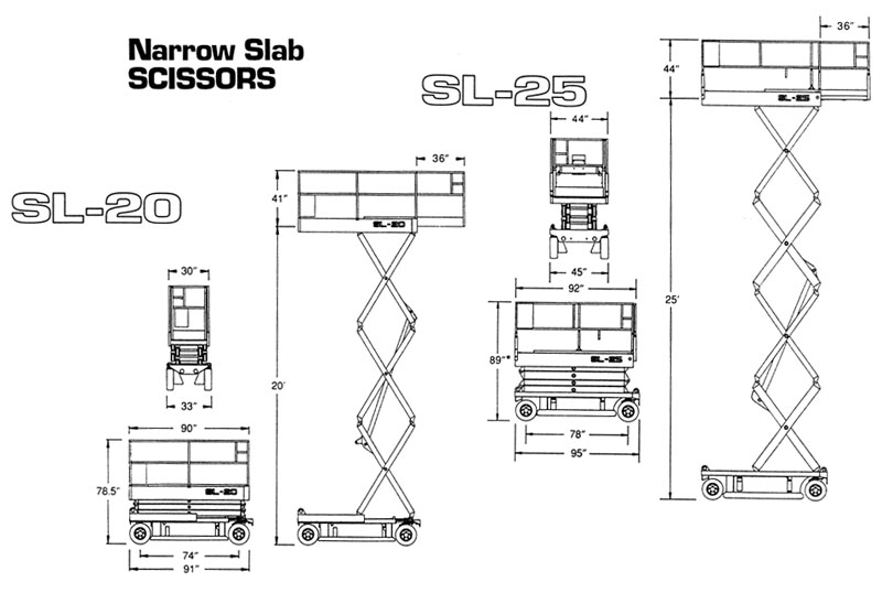 snorkel lift tb42 wiring diagram
