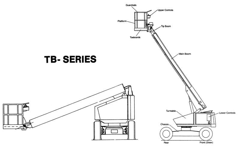 upright x32 scissor lift wiring diagram