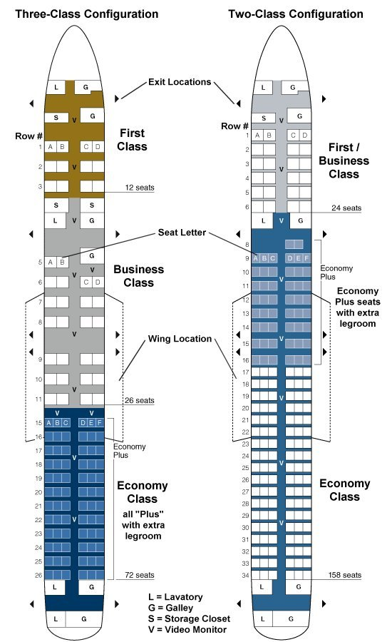 New Southwest Plane Seating Chart Can You Save Seats With