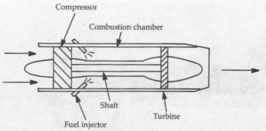simple jet engine diagram