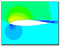 Airfoil CFD analysis.
