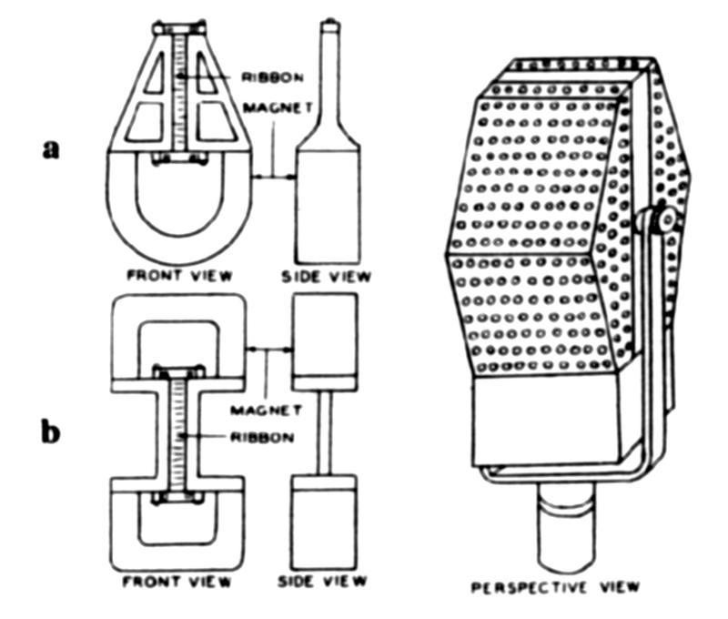 microphone ribbon microphone diagram condenser microphone diagram