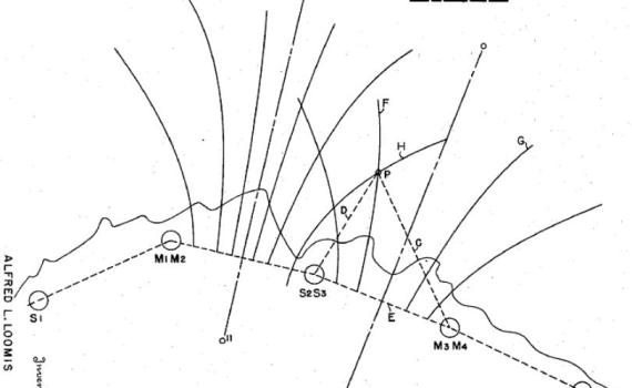 "Alfred L. Loomis invented the Long-Range Navigation or ""LORAN"" system in 1942. Source: U.S. Patent 2,884,628."