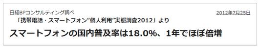 """日経BPコンサルティング「携帯電話・スマートフォン""""個人利用""""実態調査2012」"""