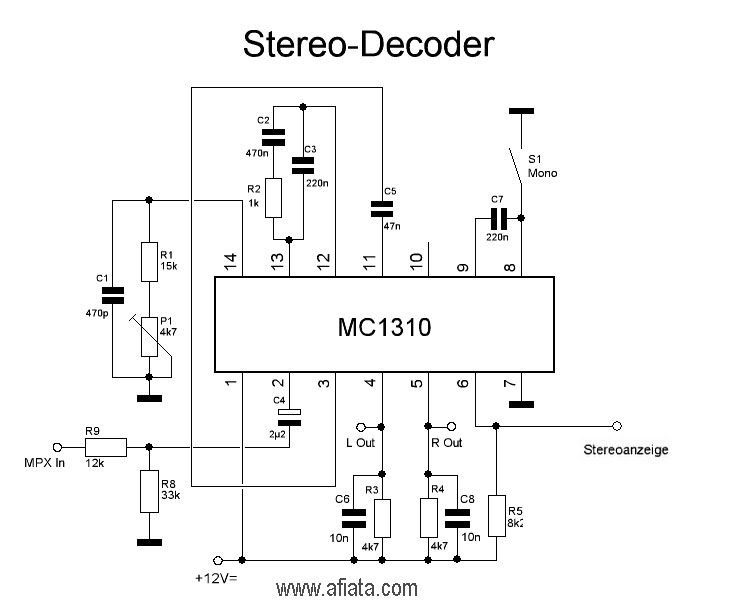 stereo tv decoder