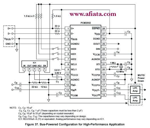 usb controller schematic