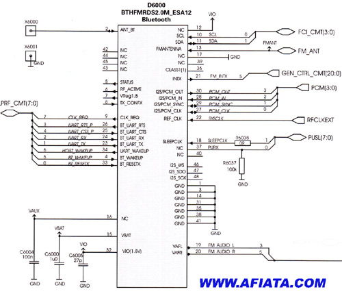 Bluetooth circuit diagram Electronic Circuit Diagram and Layout