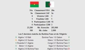 algerieii