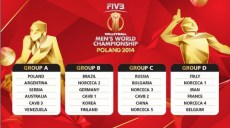 volley-ball coupe du monde pologne 2014_groupes