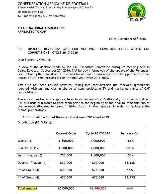 La Caf augmente les dotations de ses compétitions