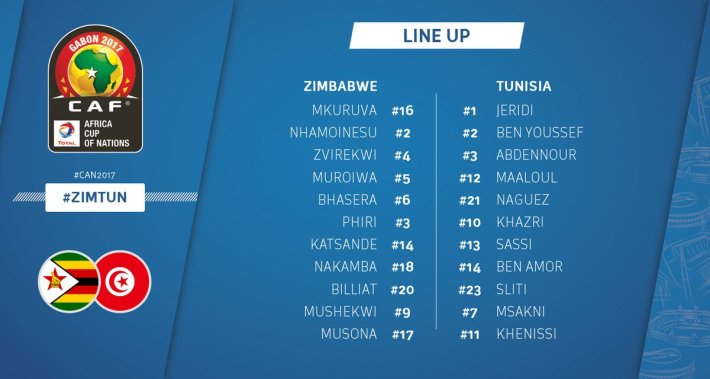 compos tunisie zimbabwe