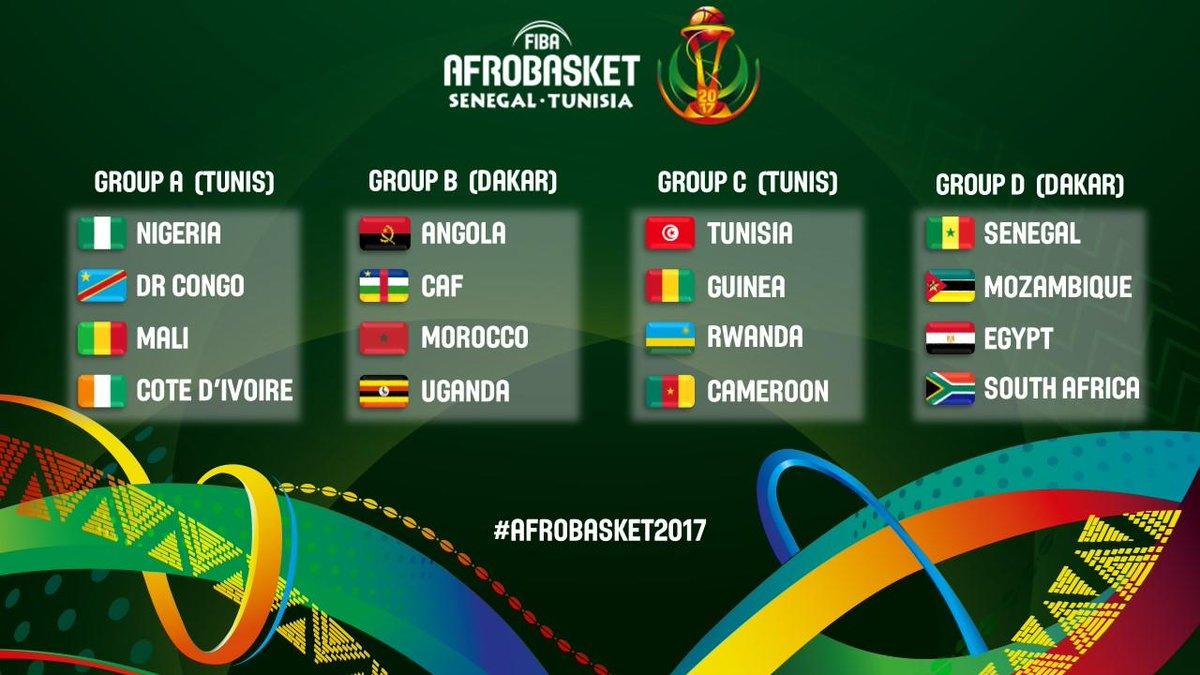 Afrobasket : La Tunisie au sein du groupe C