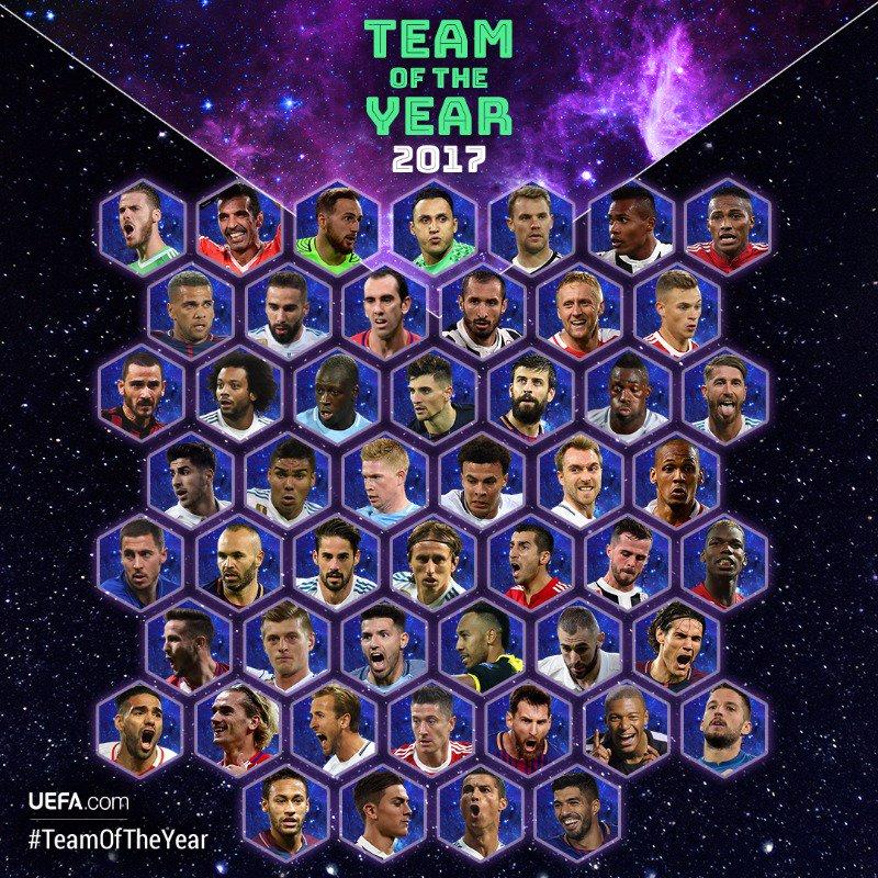 Messi, Ronaldo, Mbappé… Votez pour votre équipe UEFA de l'année