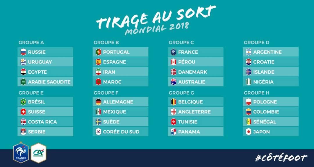 Mondial 2018: Didier Deschamps révèle l'équipe qu'il veut éviter