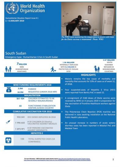 South Sudan Humanitarian Situation Report - 2019 WHO Regional