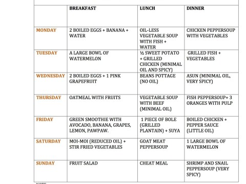 LOW CARB NIGERIAN TIMETABLE