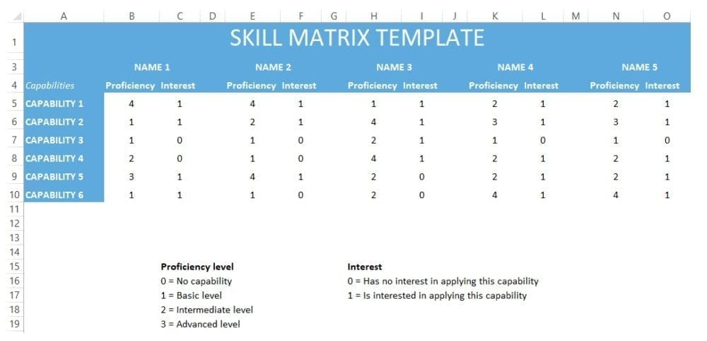 5 free skills matrix templates and samples (Excel + PDF downloads)