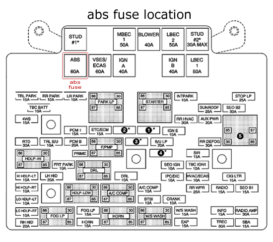 Abs Wiring Diagrams On A 2009 Chevy Silverado Schematic Diagram