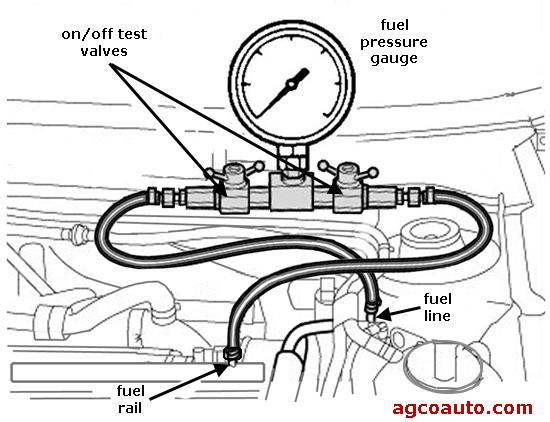 automotive fuel filter leak tester