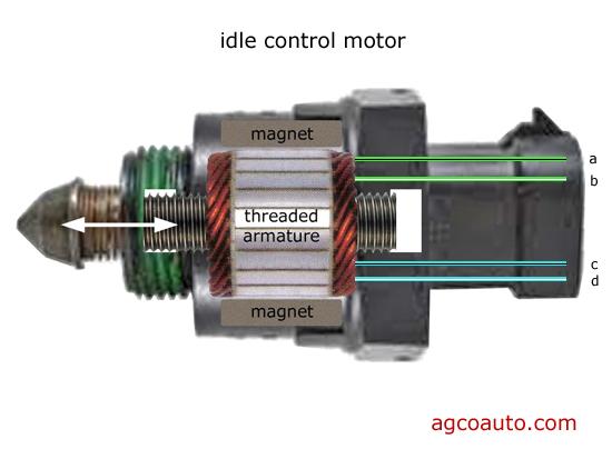Yamaha Idle Control Valve Diagram Diagram Wiring Diagram Instructions