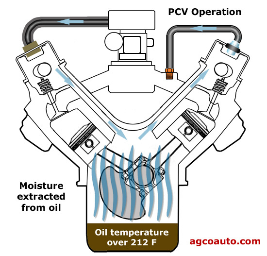 chrysler town and country wiring diagram moreover oil pressure sensor