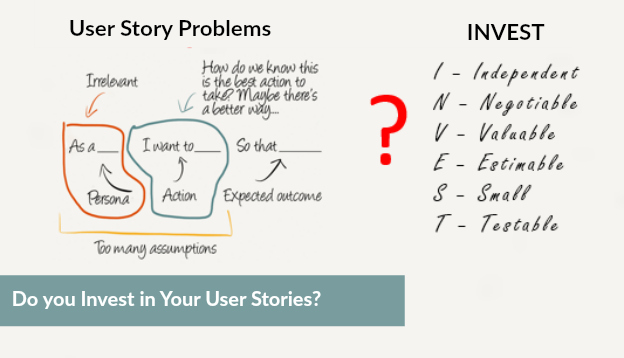 How To Write Good Requirements / User Stories In Scrum - Agile Aces