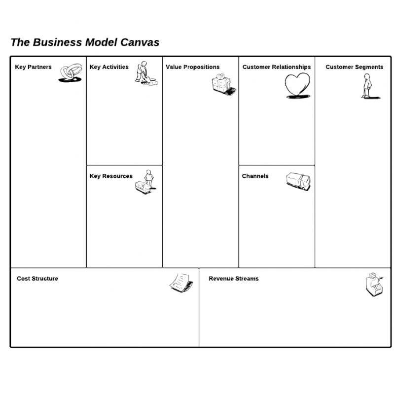 Business Model Generation by Osterwalder and Pigneur Book Reviews