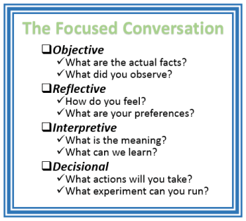 Facilitating with the focused conversation