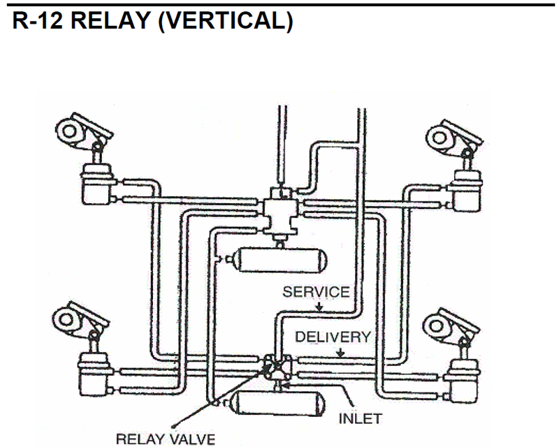 electrical relay valve