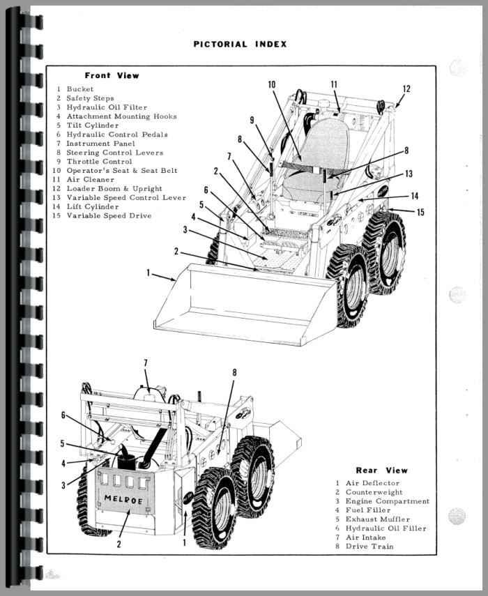 bobcat skid steer belt diagrams