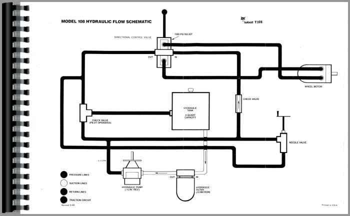 Bobcat Skid Steer Hydraulic Schematics Wiring Schematic Diagram