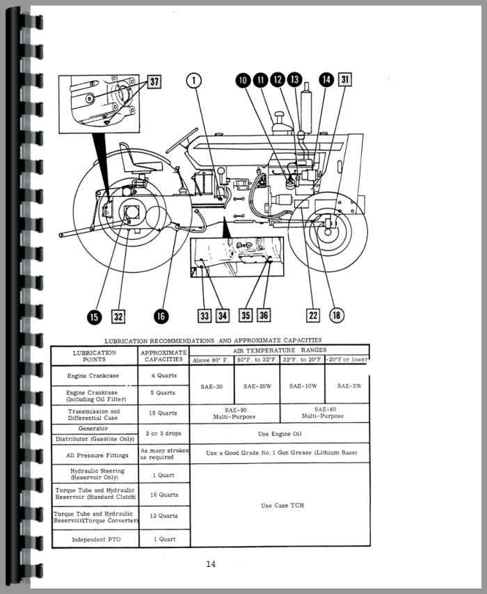 case 530 ck wiring diagram