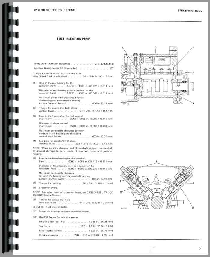 Cat 3208 Diesel Engine Manual Auto Electrical Wiring Diagramrhwiringdiagramedufrthepsncouk: 3208 Injector Pump Schematic At Gmaili.net