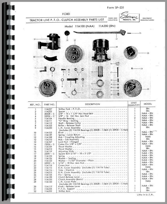Ford 8n Transmission Schematic - 4hoeooanhchrisblacksbioinfo \u2022
