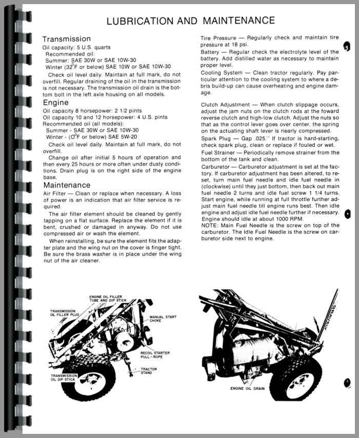 Gravely Manuals Auto Electrical Wiring Diagramrhdeezee: Gravely Pro 150 Wiring Diagram At Gmaili.net