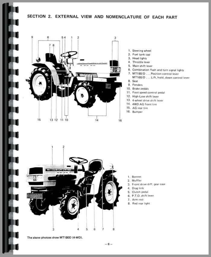 mitsubishi engine list