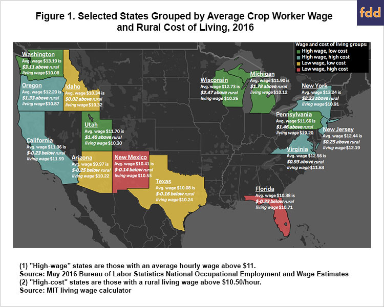 AgriMarketing - Study Released Reporting Farm Worker Wages