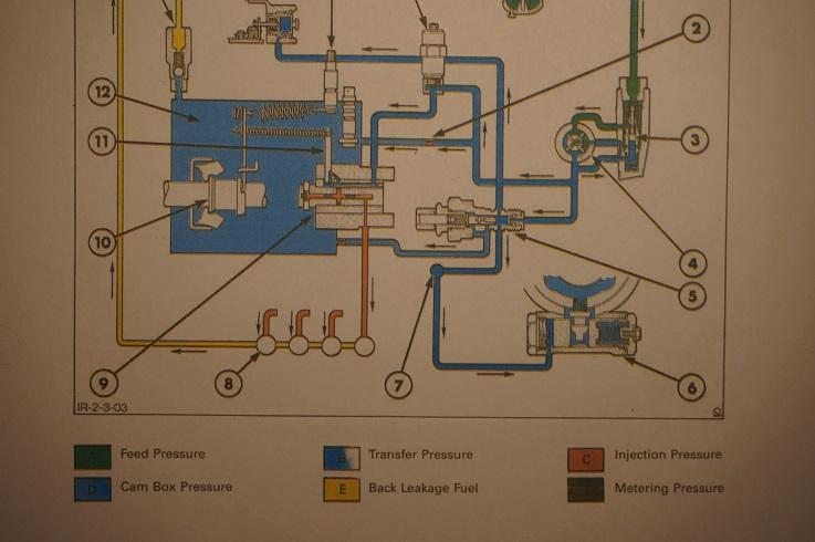 ford 555c wiring diagram wiring diagram essig ford 555c wiring diagram simple wiring diagram site ford 575d backhoe parts diagrams ford 555c wiring diagram