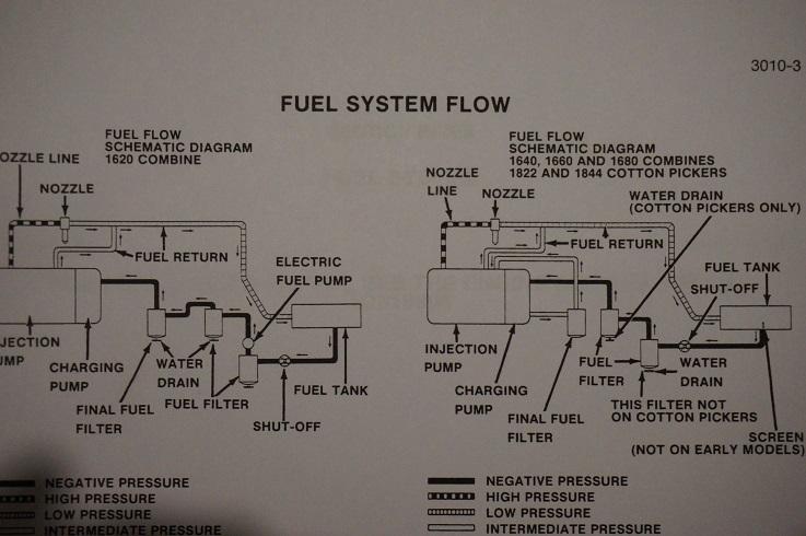 Case Ih 275 Wiring Diagrams Wiring Diagram