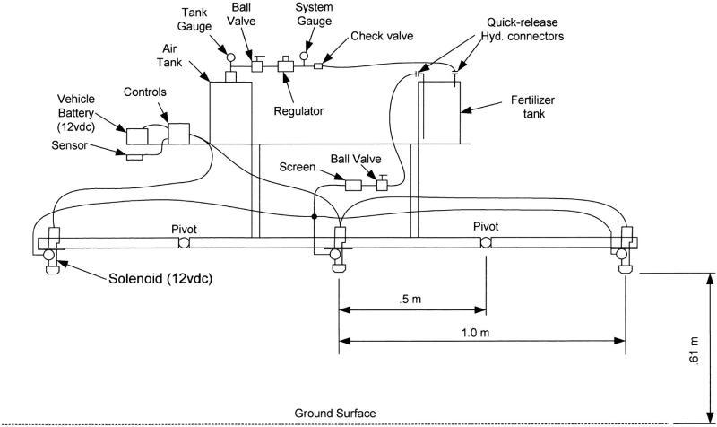 110cc chinese atv cdi wiring diagrams