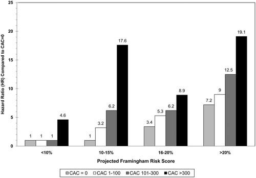 Heart Disease and Stroke Statistics\u20142012 Update Circulation